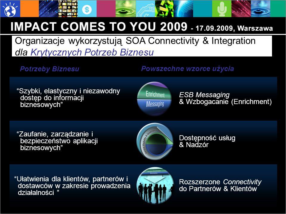 Organizacje wykorzystują SOA Connectivity & Integration dla Krytycznych Potrzeb Biznesu Szybki, elastyczny i niezawodny dostęp do informacji biznesowy