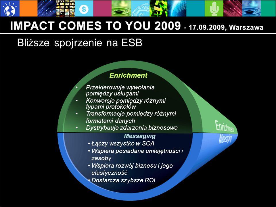 Bliższe spojrzenie na ESB Enrichment Przekierowuje wywołania pomiędzy usługami Konwersje pomiędzy różnymi typami protokołów Transformacje pomiędzy róż