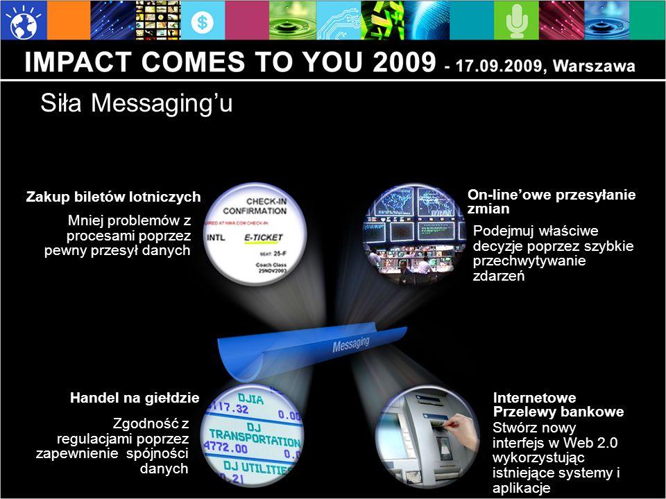 Siła Messagingu Mniej problemów z procesami poprzez pewny przesył danych Podejmuj właściwe decyzje poprzez szybkie przechwytywanie zdarzeń Stwórz nowy