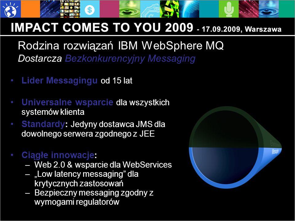 The Latest Evolution of SOA Messaging Zaawansowane narzędzia Zwiększona Wydajność Zwiększona Elastyczność Zaawansowane Pub/Sub Rozszerzone wsparcie dla JMS Nowe komendy MQI HTTP Bridge dla Web 2.0 Pub/Sub for z/OS WebSphere MQ V7 Messaging Wprowadzenie do WebSphere MQ V7 Szybko przyswajalne & proste do użycia - szybszy time to market Wydajność z turbodoładowaniem – więcej za mniej Bardziej dynamiczne & skalowalne cechy Pub/Sub