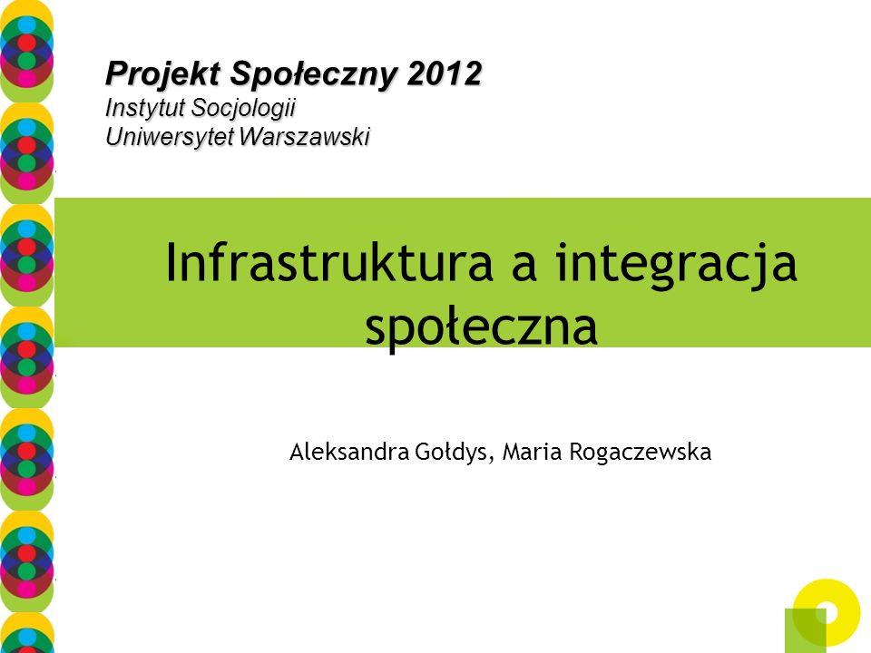 Aleksandra Gołdys, Maria Rogaczewska Infrastruktura a integracja społeczna Projekt Społeczny 2012 Instytut Socjologii Uniwersytet Warszawski
