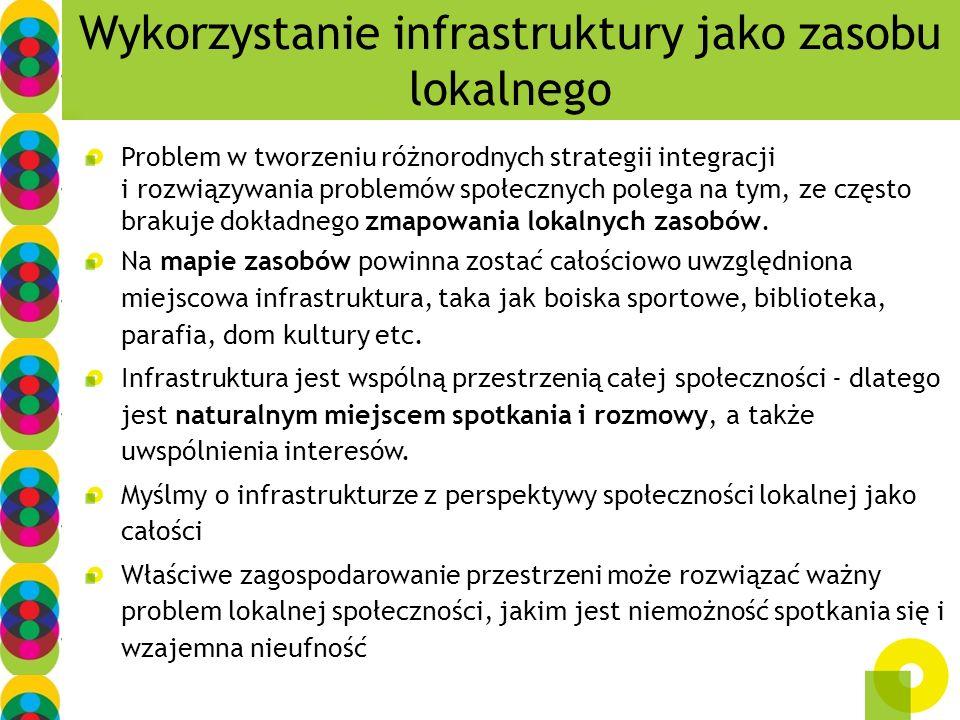 Wykorzystanie infrastruktury jako zasobu lokalnego Problem w tworzeniu różnorodnych strategii integracji i rozwiązywania problemów społecznych polega
