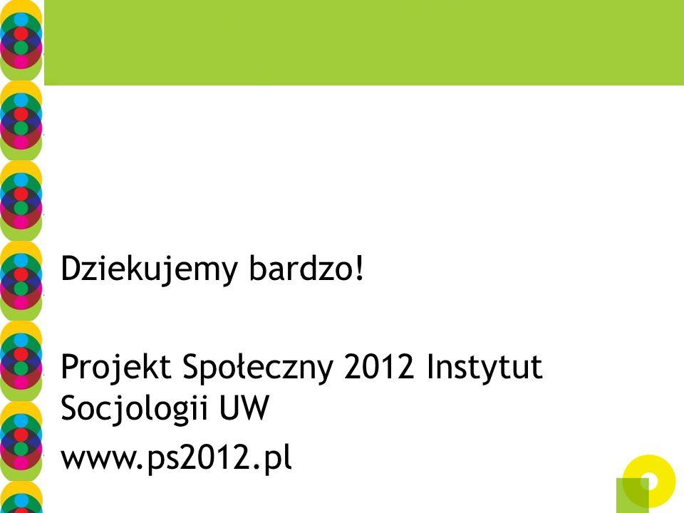 Dziekujemy bardzo! Projekt Społeczny 2012 Instytut Socjologii UW www.ps2012.pl