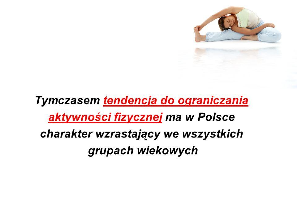 Tymczasem tendencja do ograniczania aktywności fizycznej ma w Polsce charakter wzrastający we wszystkich grupach wiekowych