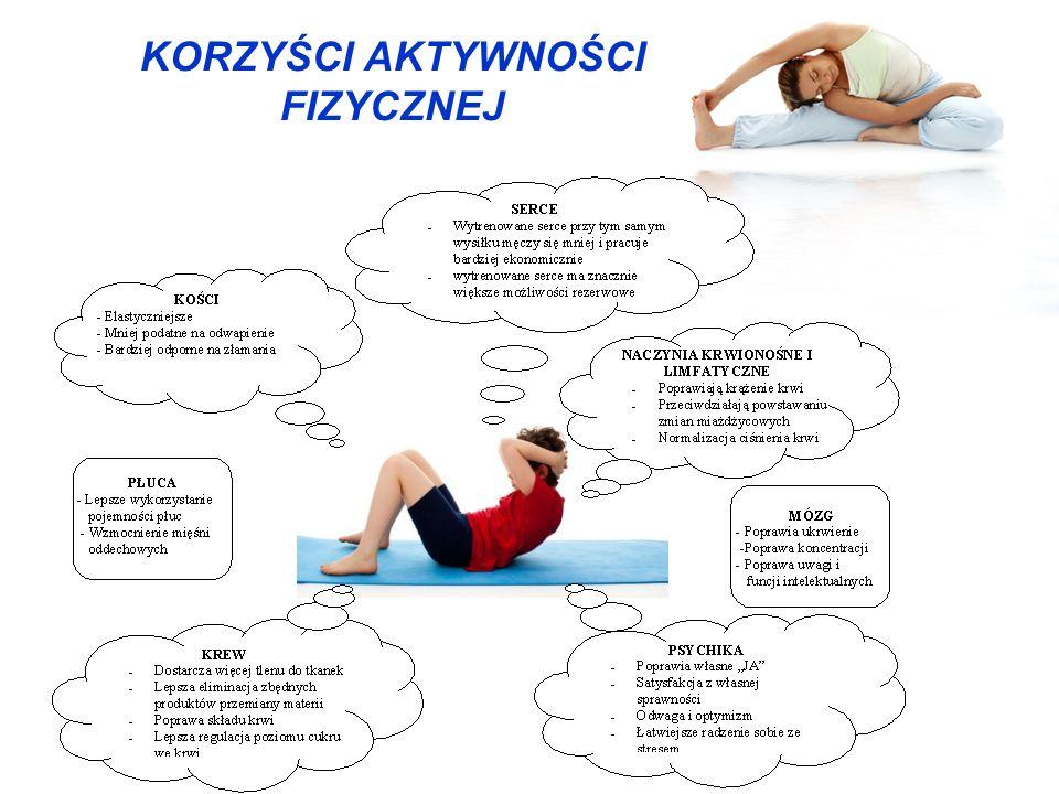 Aby aktywność fizyczna przynosiła odpowiednie korzyści powinna być systematyczna