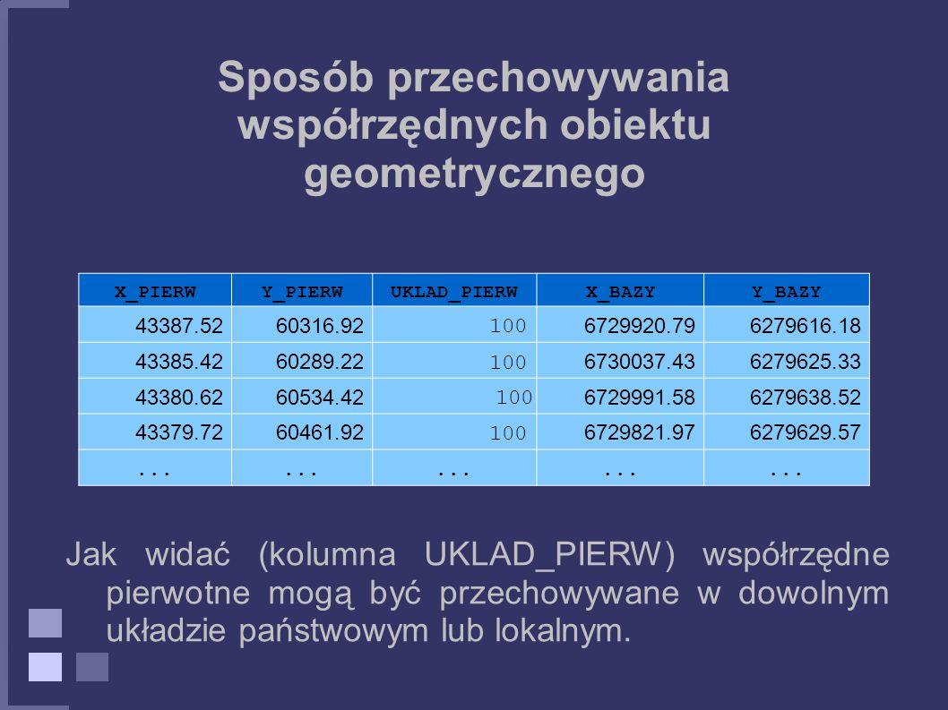 Sposób przechowywania współrzędnych obiektu geometrycznego X_PIERWY_PIERWUKLAD_PIERWX_BAZYY_BAZY 43387.5260316.92 100 6729920.796279616.18 43385.42602