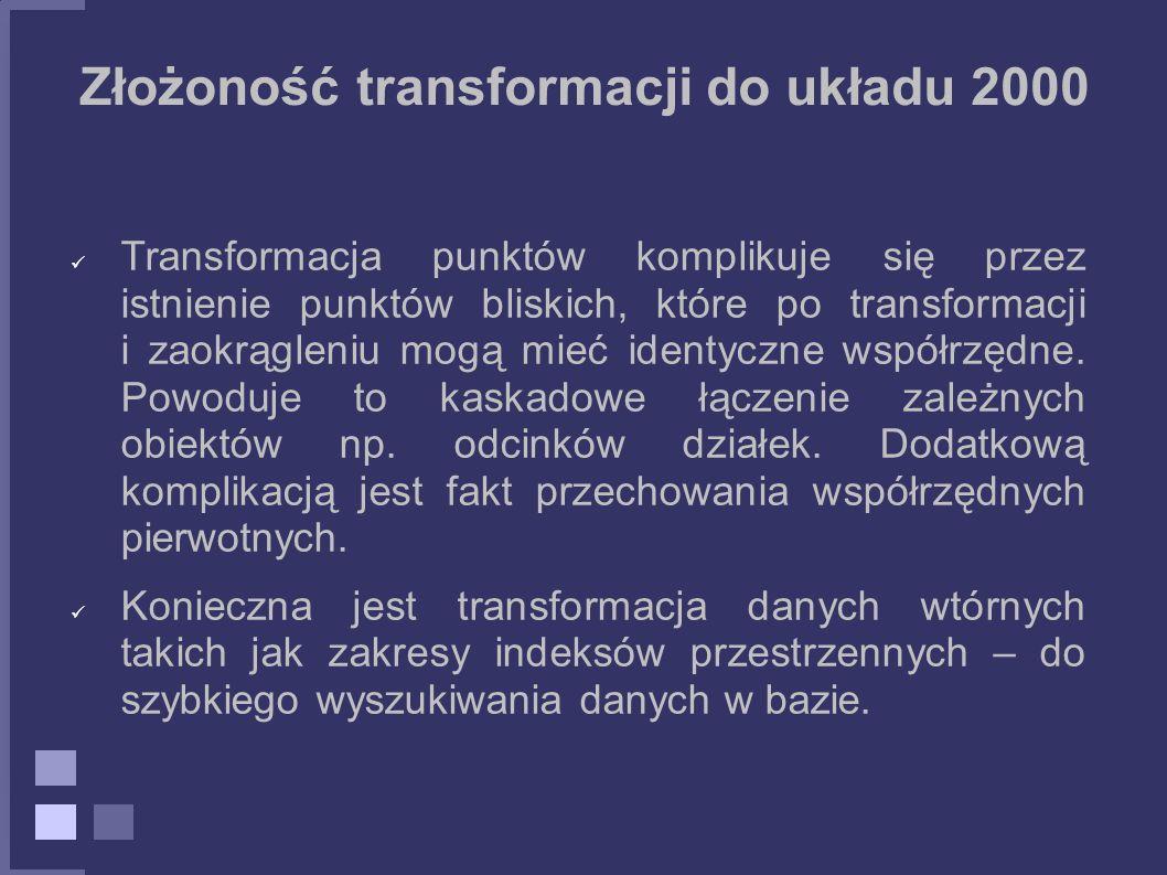 Złożoność transformacji do układu 2000 Transformacja punktów komplikuje się przez istnienie punktów bliskich, które po transformacji i zaokrągleniu mo