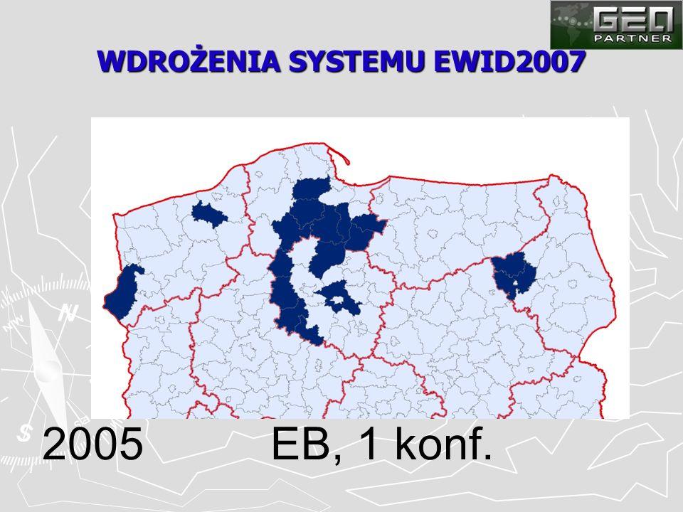 WDROŻENIA SYSTEMU EWID2007 2006 – zwycięstwo w testach GUGiK