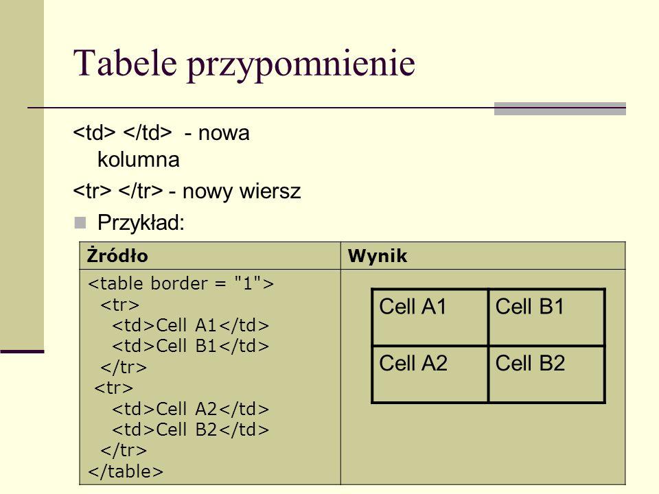 Scalanie komórek Parametry - colspan – scalanie komórek w poziomie - rowspan – scalanie komórek w pionie Przykład: Cell A1 Cell B1 Cell C1 Cell A2 Cell B2 Cell C2 Cell C3 Cell A3 Cell B3 Cell A1 Cell B1Cell C1 Cell A2Cell B2Cell C2 Cell C3 Cell A3Cell B3