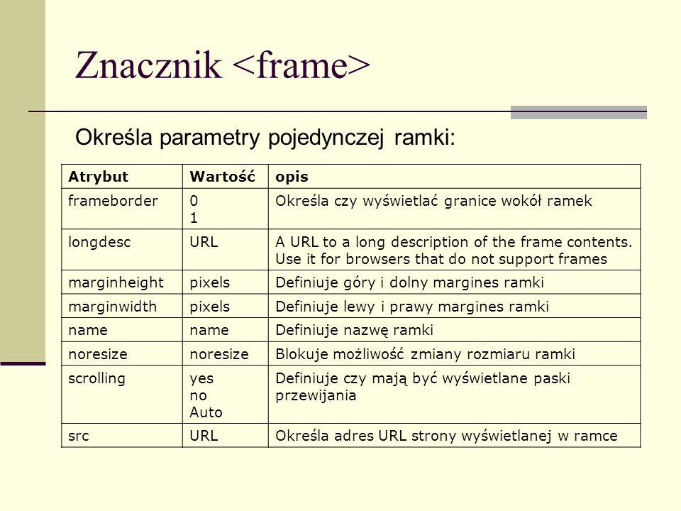 Znacznik Określa parametry pojedynczej ramki: AtrybutWartośćopis frameborder0101 Określa czy wyświetlać granice wokół ramek longdescURLA URL to a long description of the frame contents.