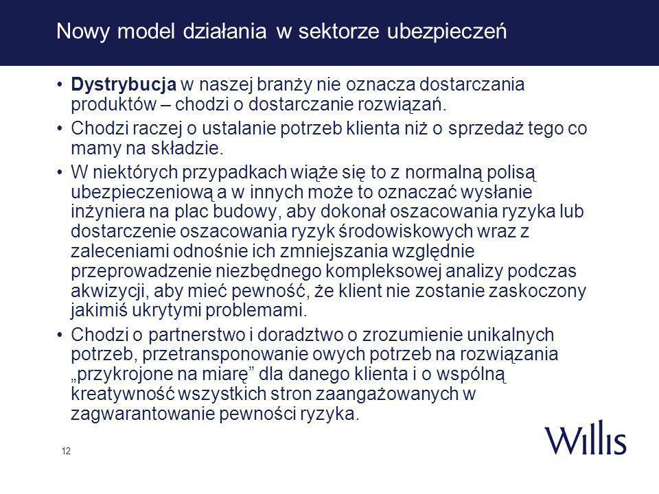 12 Nowy model działania w sektorze ubezpieczeń Dystrybucja w naszej branży nie oznacza dostarczania produktów – chodzi o dostarczanie rozwiązań.