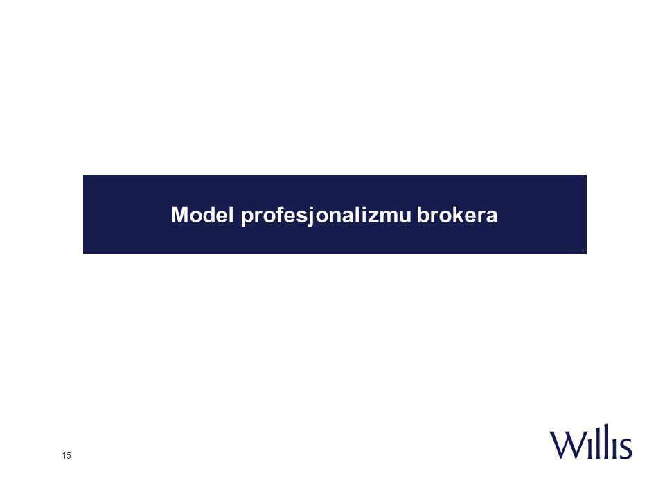 15 Model profesjonalizmu brokera