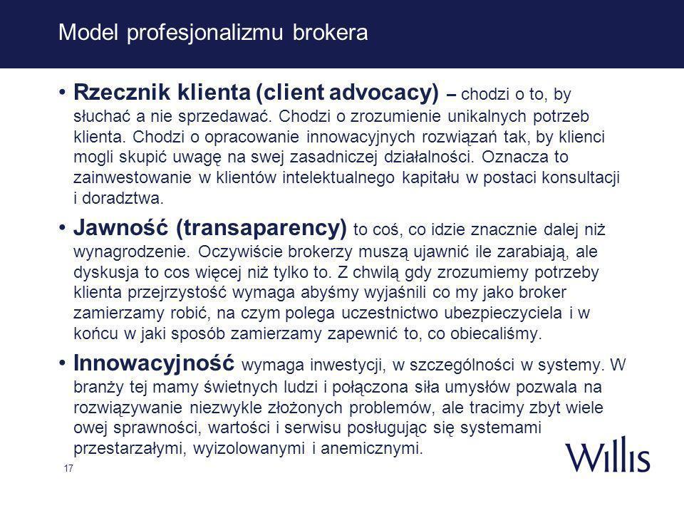 17 Model profesjonalizmu brokera Rzecznik klienta (client advocacy) – chodzi o to, by słuchać a nie sprzedawać.