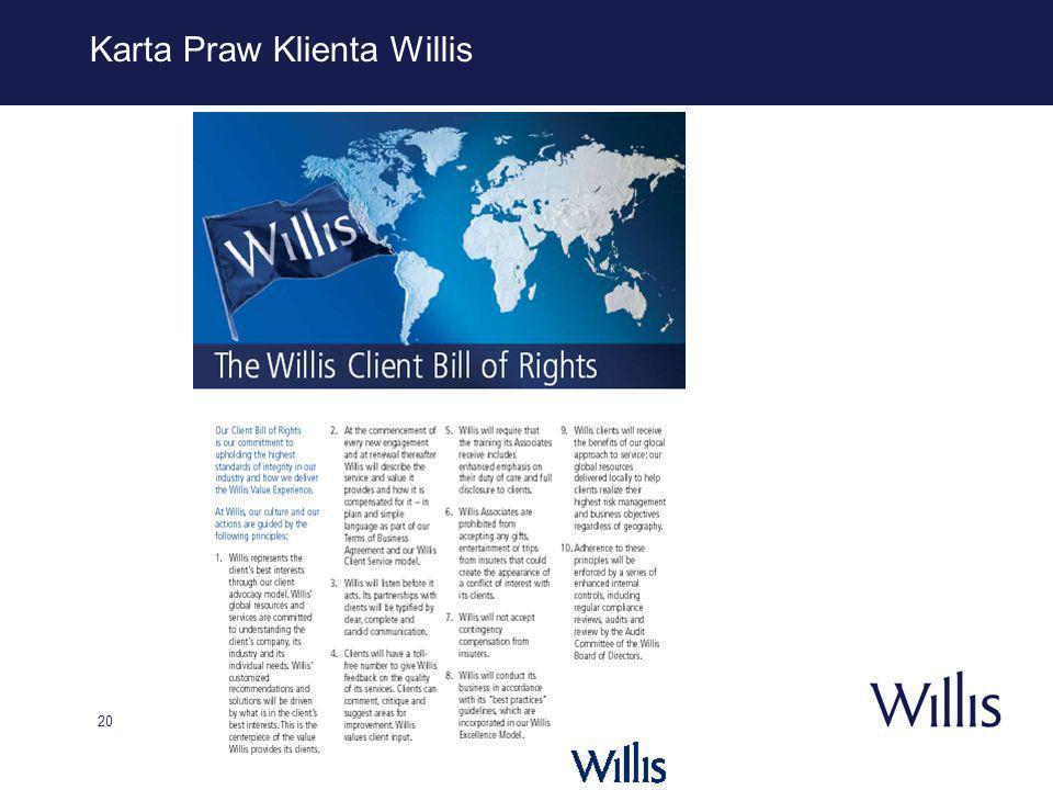 20 Karta Praw Klienta Willis