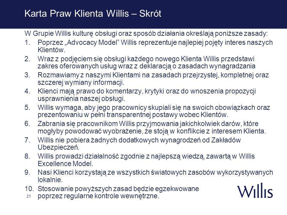 21 Karta Praw Klienta Willis – Skrót W Grupie Willis kulturę obsługi oraz sposób działania określają poniższe zasady: 1.Poprzez Advocacy Model Willis reprezentuje najlepiej pojęty interes naszych Klientów.