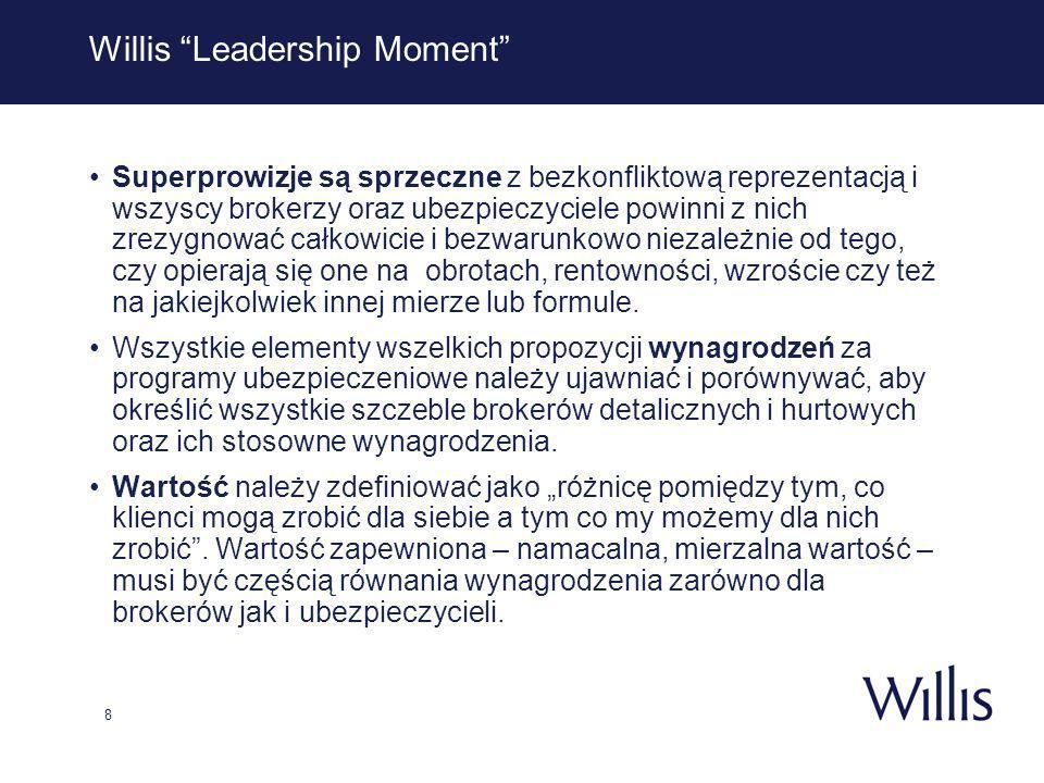 19 Profesjonalizm Willis w skali globalnej