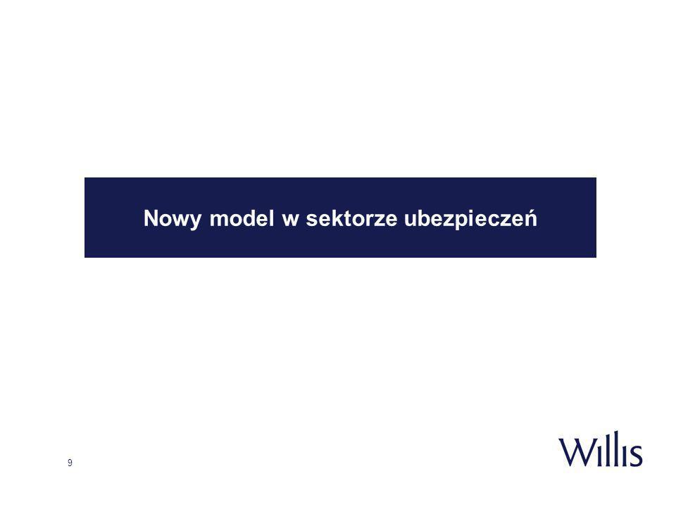 9 Nowy model w sektorze ubezpieczeń