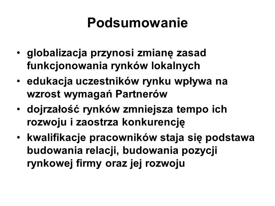 Literatura Beckwith H., Sprzedać niewidzialne, Prószyński i S-ka, Warszawa 2000 Cialdini R., Wywieranie wpływu na ludzi, Gdańskie Wydawnictwo Psychologiczne, Gdańsk 1996.