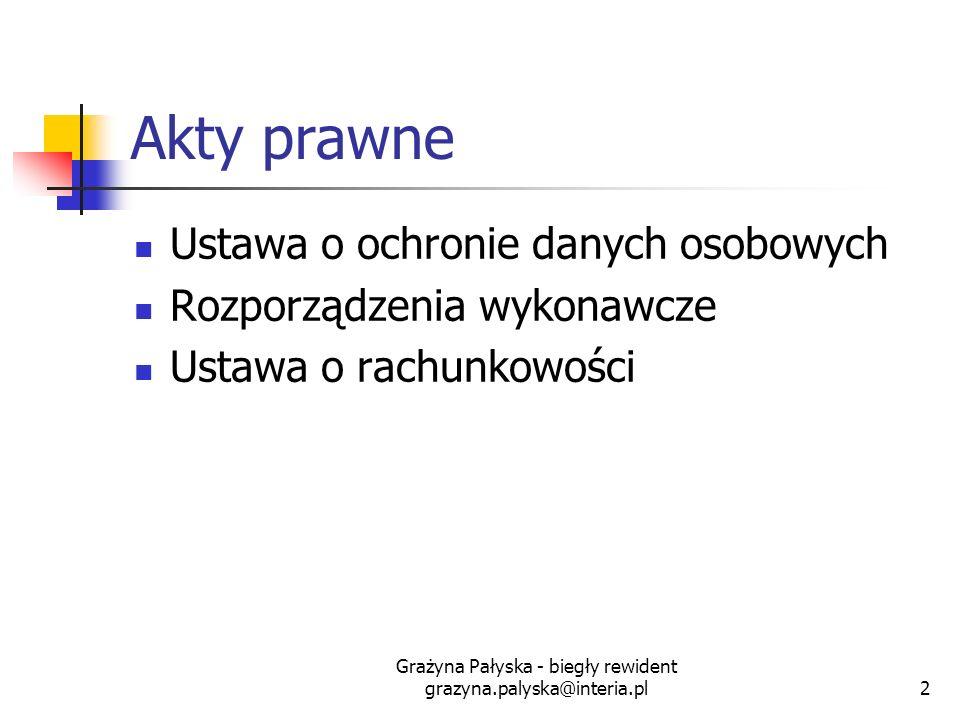 Grażyna Pałyska - biegły rewident grazyna.palyska@interia.pl2 Akty prawne Ustawa o ochronie danych osobowych Rozporządzenia wykonawcze Ustawa o rachun