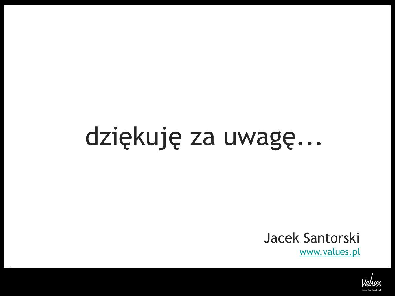 dziękuję za uwagę... Jacek Santorski www.values.pl