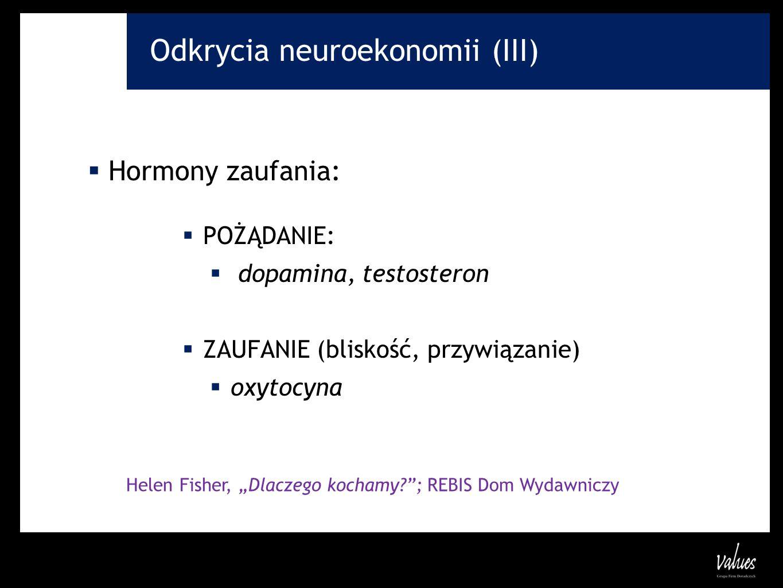 Odkrycia neuroekonomii (III) Hormony zaufania: POŻĄDANIE: dopamina, testosteron ZAUFANIE (bliskość, przywiązanie) oxytocyna Helen Fisher, Dlaczego koc