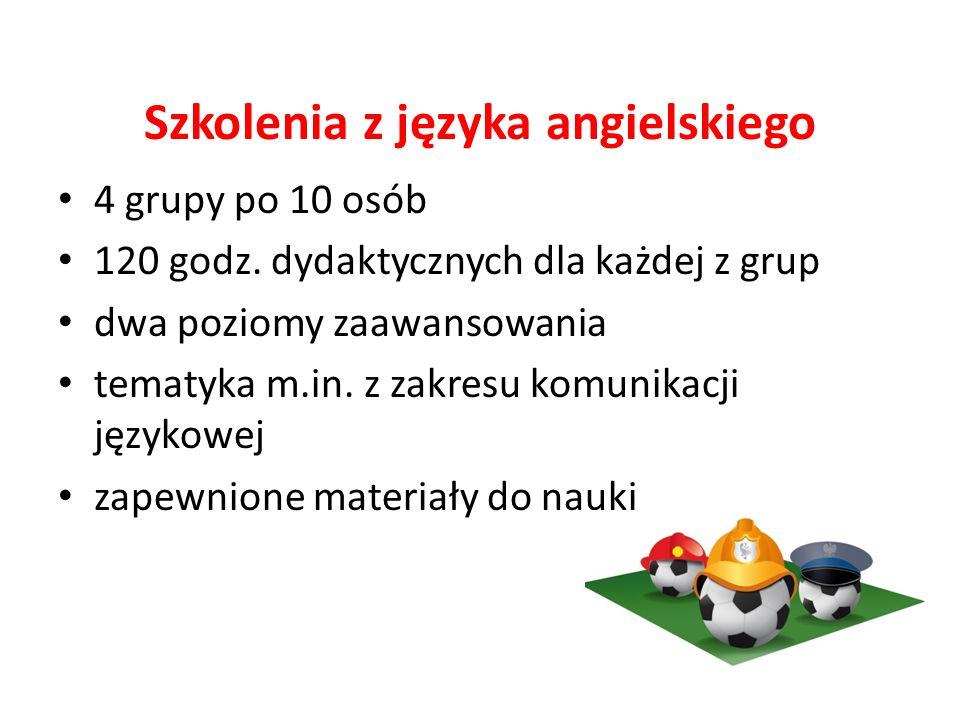 Szkolenia z języka angielskiego 4 grupy po 10 osób 120 godz.