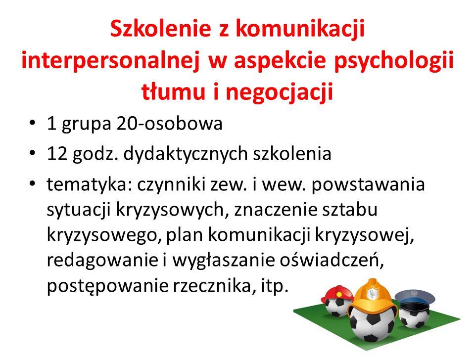 Szkolenie z komunikacji interpersonalnej w aspekcie psychologii tłumu i negocjacji 1 grupa 20-osobowa 12 godz.