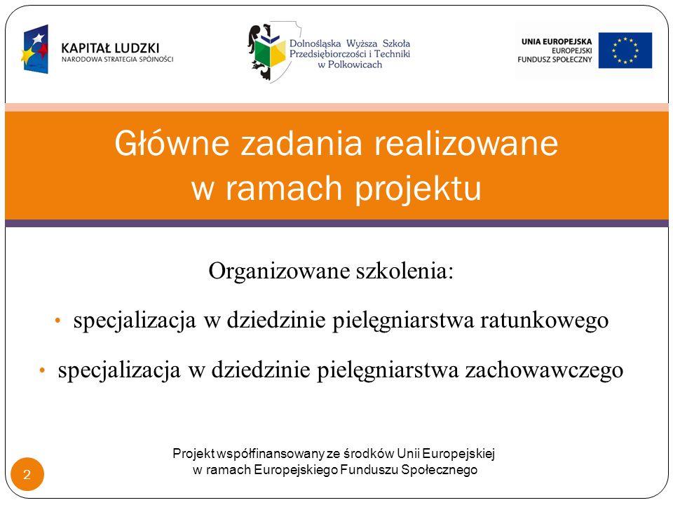 Rekrutacja od 1 pa ź dziernika 2009 roku Specjalizacja pielęgniarek kluczem do kariery zawodowej Projekt współfinansowany ze środków Unii Europejskiej w ramach Europejskiego Funduszu Społecznego 13