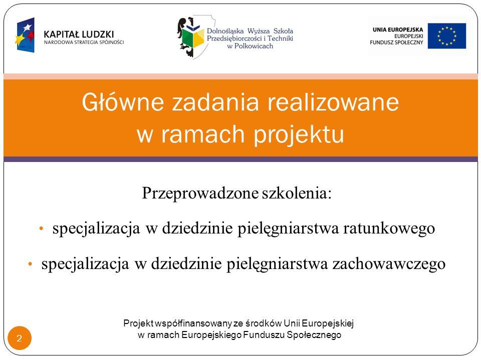 Przeprowadzone szkolenia: specjalizacja w dziedzinie pielęgniarstwa ratunkowego specjalizacja w dziedzinie pielęgniarstwa zachowawczego Główne zadania realizowane w ramach projektu Projekt współfinansowany ze środków Unii Europejskiej w ramach Europejskiego Funduszu Społecznego 2