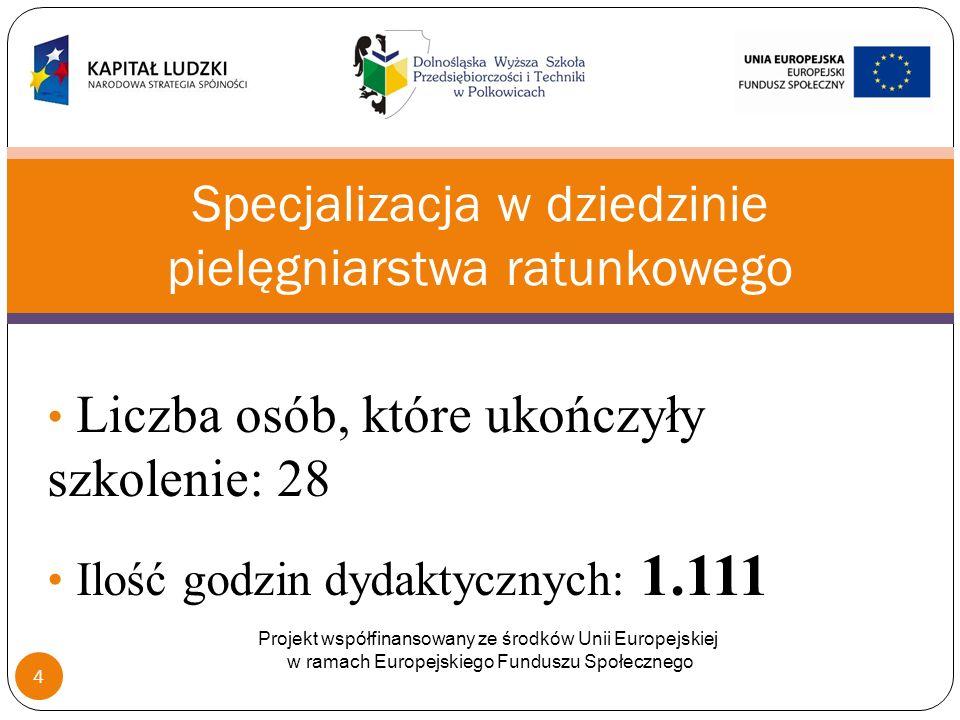 Liczba osób, które ukończyły szkolenie: 28 Ilość godzin dydaktycznych: 1.111 Specjalizacja w dziedzinie pielęgniarstwa ratunkowego Projekt współfinansowany ze środków Unii Europejskiej w ramach Europejskiego Funduszu Społecznego 4