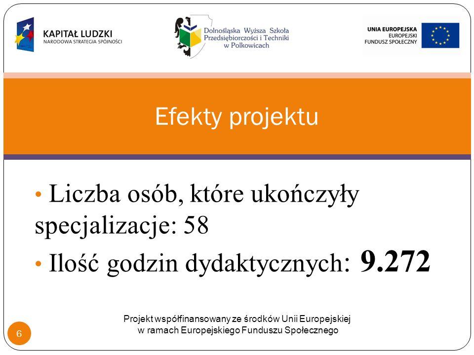 Liczba osób, które ukończyły specjalizacje: 58 Ilość godzin dydaktycznych : 9.272 Efekty projektu Projekt współfinansowany ze środków Unii Europejskiej w ramach Europejskiego Funduszu Społecznego 6