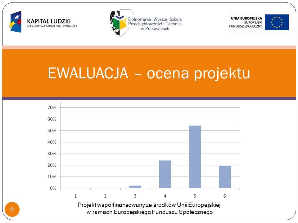 EWALUACJA – ocena projektu Projekt współfinansowany ze środków Unii Europejskiej w ramach Europejskiego Funduszu Społecznego 9