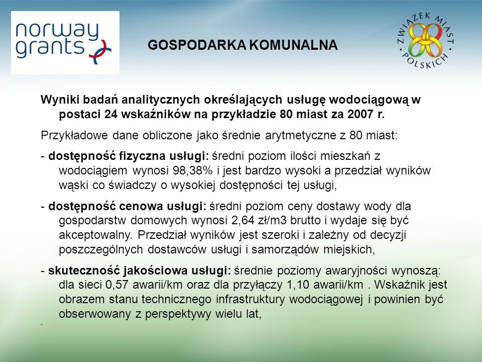 GOSPODARKA KOMUNALNA Wyniki badań analitycznych określających usługę wodociągową w postaci 24 wskaźników na przykładzie 80 miast za 2007 r.