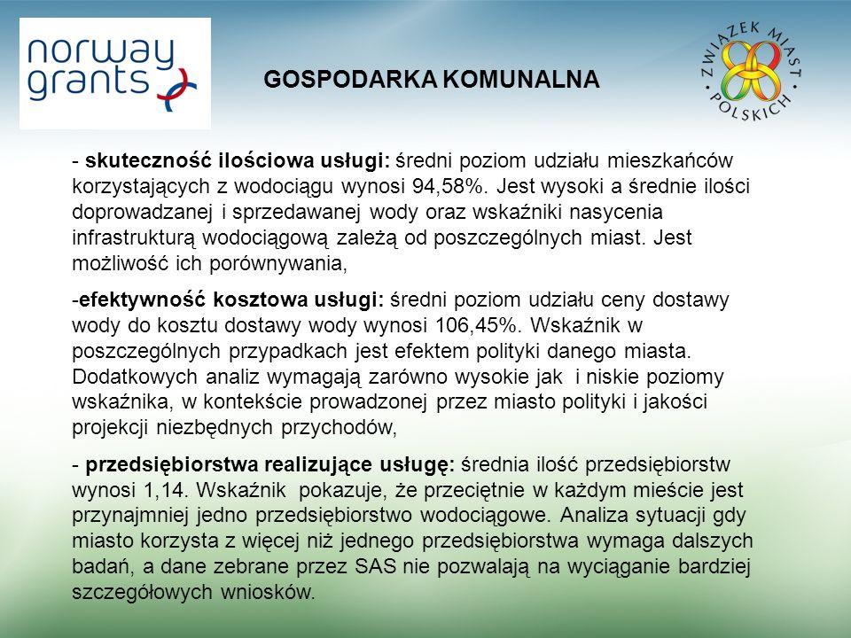GOSPODARKA KOMUNALNA - skuteczność ilościowa usługi: średni poziom udziału mieszkańców korzystających z wodociągu wynosi 94,58%.