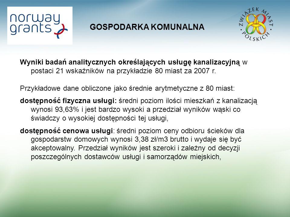 GOSPODARKA KOMUNALNA Wyniki badań analitycznych określających usługę kanalizacyjną w postaci 21 wskaźników na przykładzie 80 miast za 2007 r.