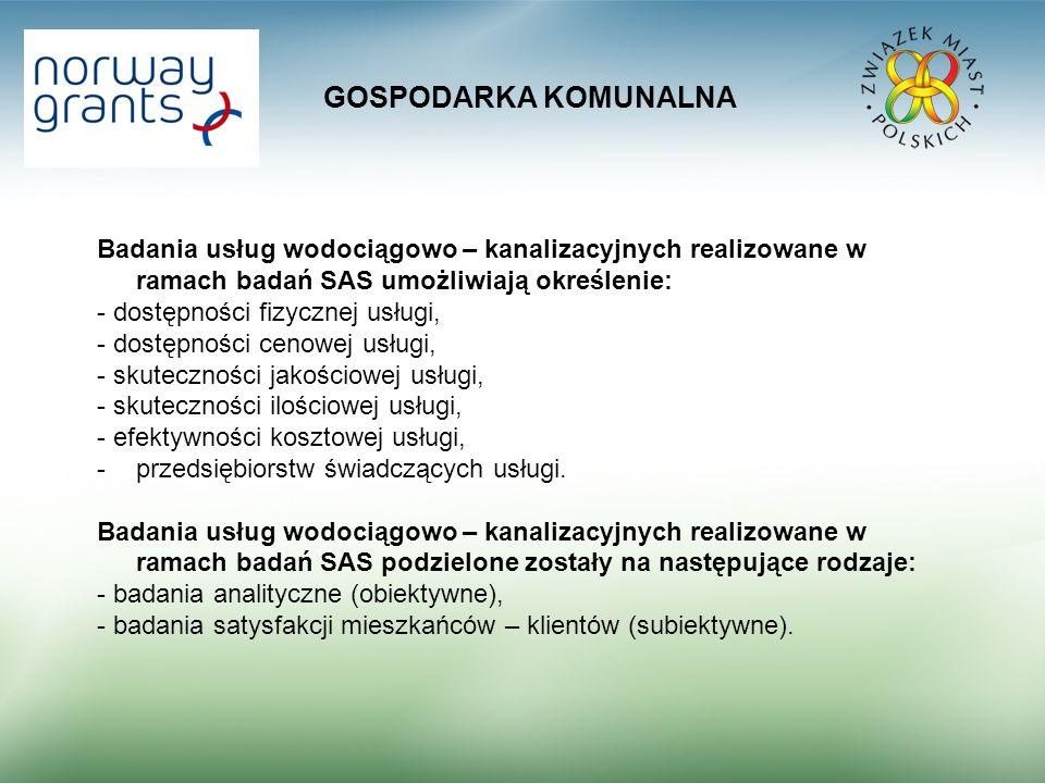 GOSPODARKA KOMUNALNA Metoda badań analitycznych.