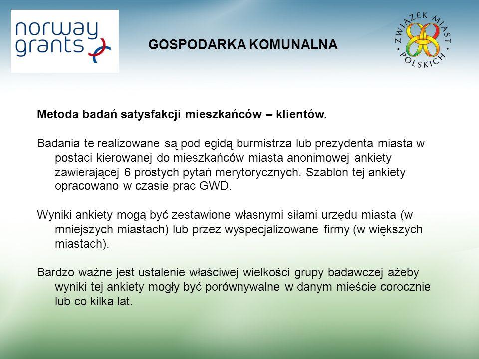 GOSPODARKA KOMUNALNA Wykaz miast uczestniczących w badaniach analitycznych SAS za 2007 r.