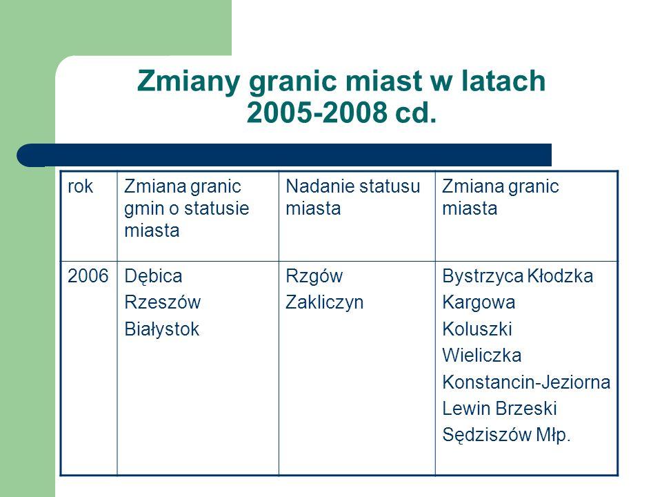 Zmiany granic miast w latach 2005-2008 cd. rokZmiana granic gmin o statusie miasta Nadanie statusu miasta Zmiana granic miasta 2006Dębica Rzeszów Biał