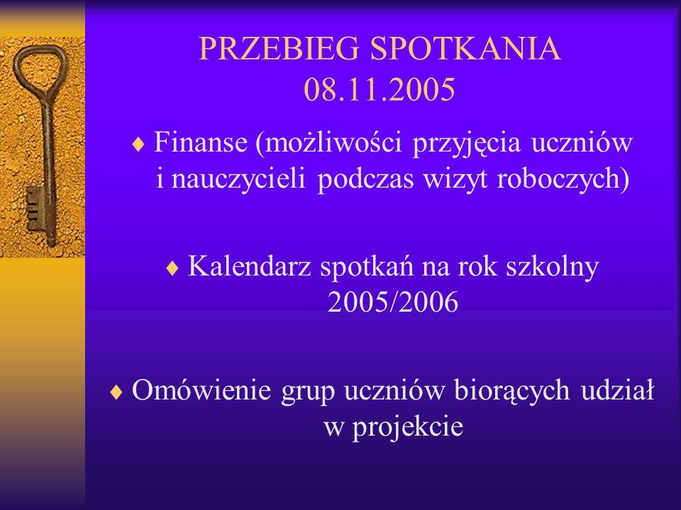 PRZEBIEG SPOTKANIA 08.11.2005 Finanse (możliwości przyjęcia uczniów i nauczycieli podczas wizyt roboczych) Kalendarz spotkań na rok szkolny 2005/2006 Omówienie grup uczniów biorących udział w projekcie