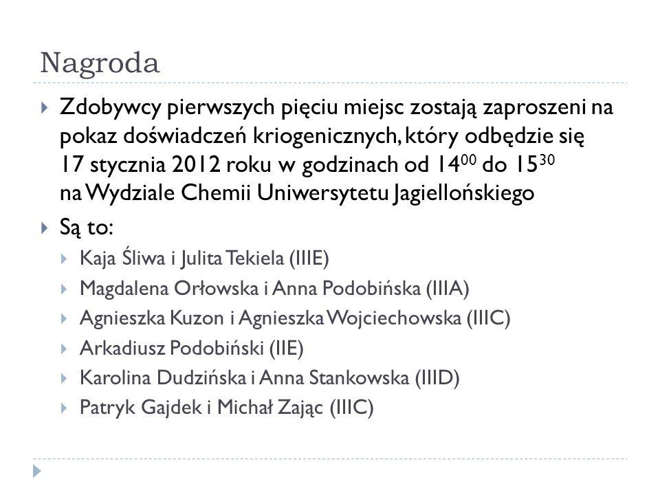 Nagroda Zdobywcy pierwszych pięciu miejsc zostają zaproszeni na pokaz doświadczeń kriogenicznych, który odbędzie się 17 stycznia 2012 roku w godzinach od 14 00 do 15 30 na Wydziale Chemii Uniwersytetu Jagiellońskiego Są to: Kaja Śliwa i Julita Tekiela (IIIE) Magdalena Orłowska i Anna Podobińska (IIIA) Agnieszka Kuzon i Agnieszka Wojciechowska (IIIC) Arkadiusz Podobiński (IIE) Karolina Dudzińska i Anna Stankowska (IIID) Patryk Gajdek i Michał Zając (IIIC)