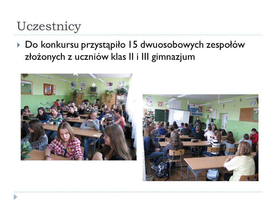 Uczestnicy Do konkursu przystąpiło 15 dwuosobowych zespołów złożonych z uczniów klas II i III gimnazjum