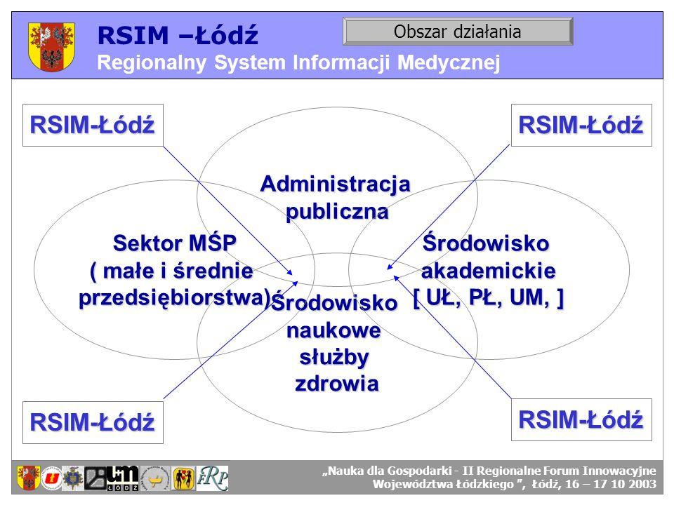 RSIM –Łódź Regionalny System Informacji Medycznej Obszar działania Administracjapubliczna Środowiskonaukowesłużbyzdrowia Środowiskoakademickie [ UŁ, P