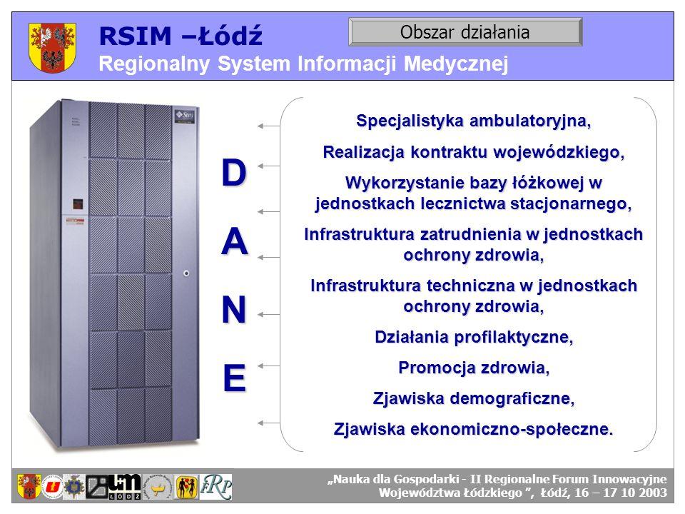 RSIM –Łódź Regionalny System Informacji Medycznej RSIM-ŁÓDŹ – organizacja działania. Obszar działania RSIM-ŁÓDŹ – odbiorcy danych.DANE Specjalistyka a