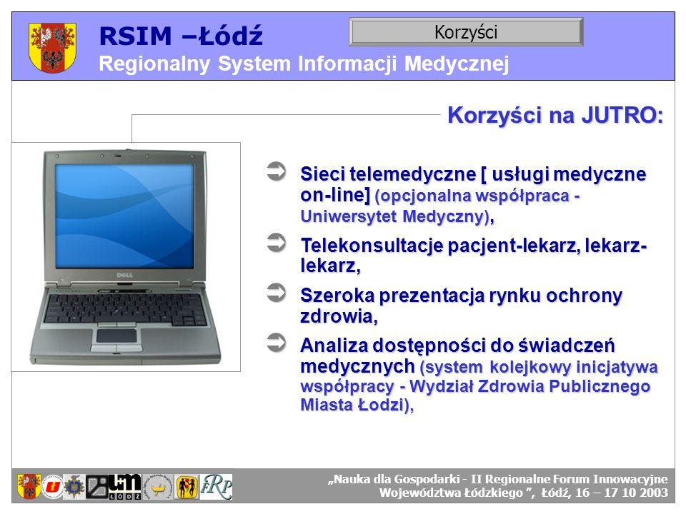 RSIM –Łódź Regionalny System Informacji Medycznej RSIM-ŁÓDŹ – organizacja działania. Korzyści RSIM-ŁÓDŹ – odbiorcy danych. Korzyści na JUTRO: Sieci te