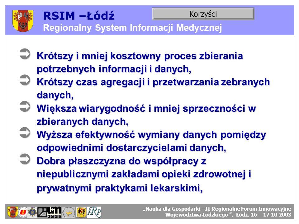 RSIM –Łódź Regionalny System Informacji Medycznej RSIM-ŁÓDŹ – organizacja działania. Korzyści RSIM-ŁÓDŹ – odbiorcy danych. Krótszy i mniej kosztowny p