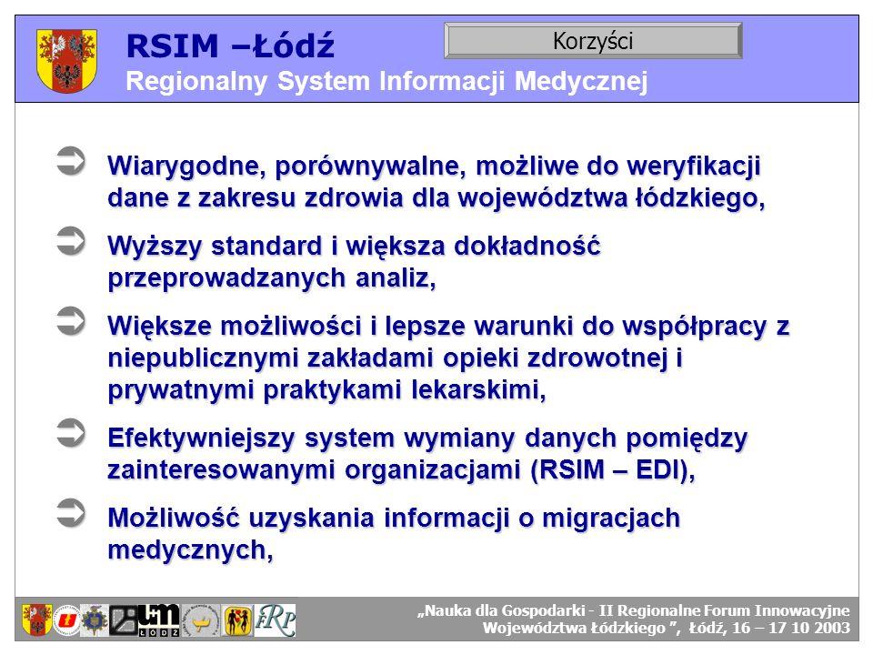 RSIM –Łódź Regionalny System Informacji Medycznej RSIM-ŁÓDŹ – organizacja działania. Korzyści RSIM-ŁÓDŹ – odbiorcy danych. Wiarygodne, porównywalne, m