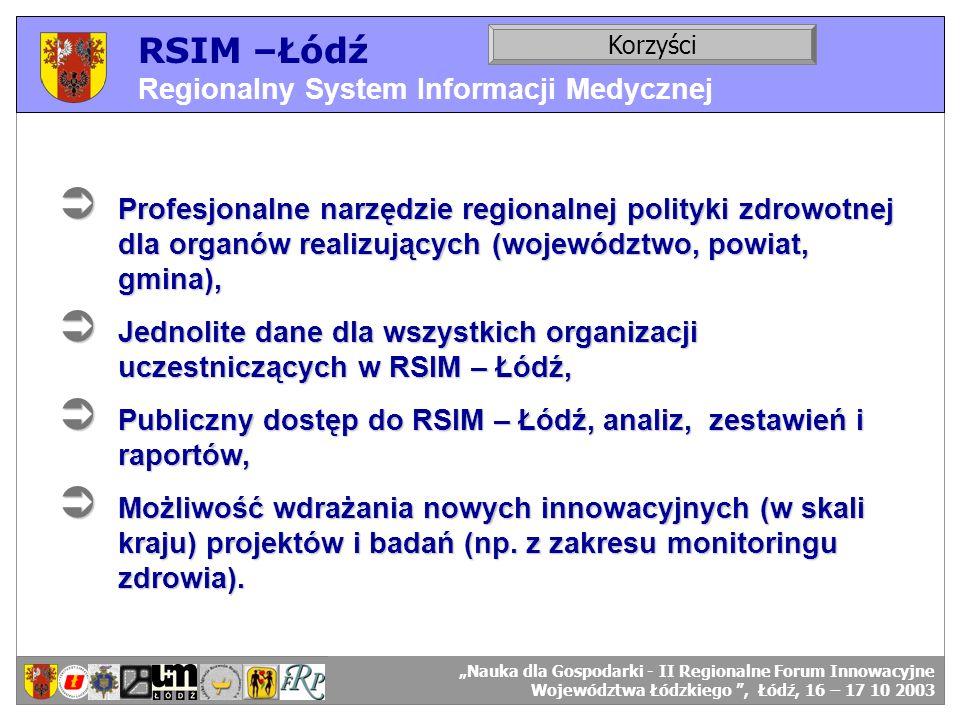 RSIM –Łódź Regionalny System Informacji Medycznej RSIM-ŁÓDŹ – organizacja działania. Korzyści RSIM-ŁÓDŹ – odbiorcy danych. Profesjonalne narzędzie reg