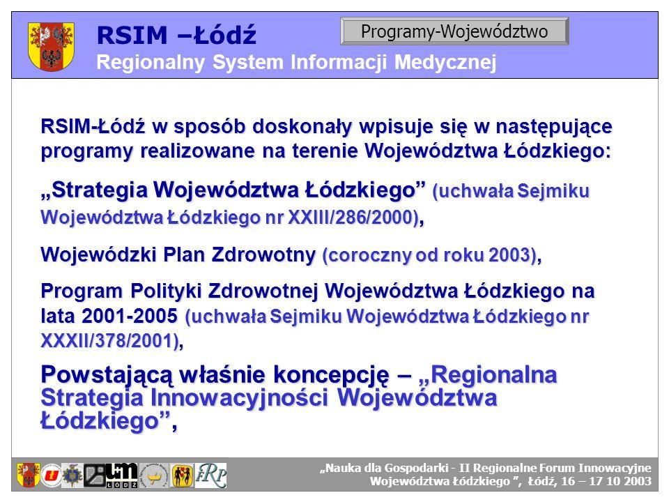 RSIM –Łódź Regionalny System Informacji Medycznej RSIM-ŁÓDŹ – organizacja działania. Programy-Województwo RSIM-ŁÓDŹ – odbiorcy danych. RSIM-Łódź w spo
