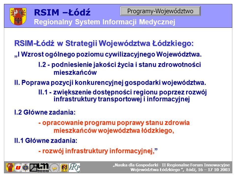 RSIM –Łódź Regionalny System Informacji Medycznej RSIM-ŁÓDŹ – organizacja działania. Programy-Województwo RSIM-ŁÓDŹ – odbiorcy danych. RSIM-Łódź w Str