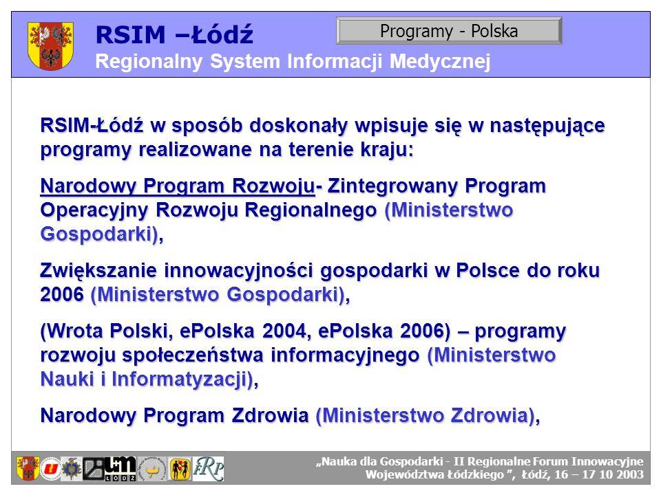 RSIM –Łódź Regionalny System Informacji Medycznej RSIM-ŁÓDŹ – organizacja działania. Programy - Polska RSIM-ŁÓDŹ – odbiorcy danych. RSIM-Łódź w sposób